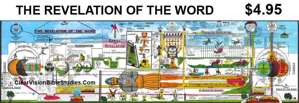 bible chart: Bible chart image